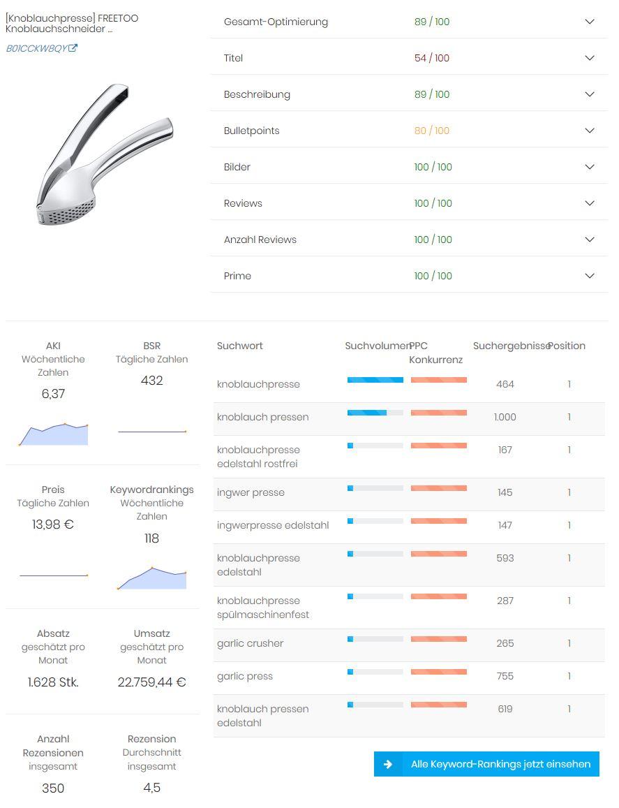 ShopDoc ASIN Analyse Knoblauchpresse